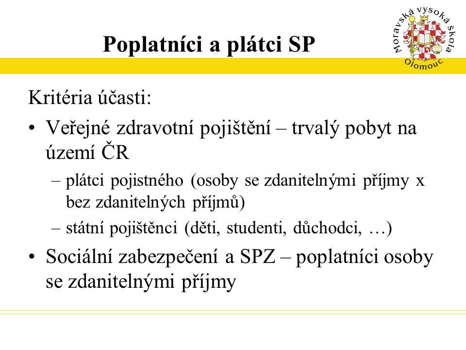 Poplatníci a plátci SP Kritéria účasti: Veřejné zdravotní pojištění – trvalý pobyt na území ČR –plátci pojistného (osoby se zdanitelnými příjmy x bez