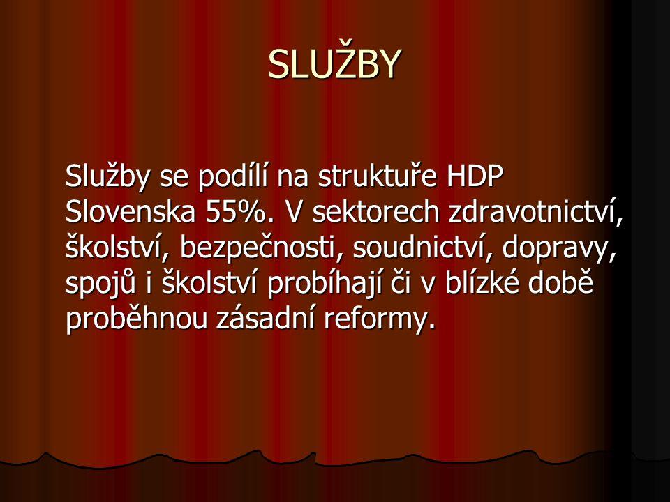 SLUŽBY Služby se podílí na struktuře HDP Slovenska 55%.
