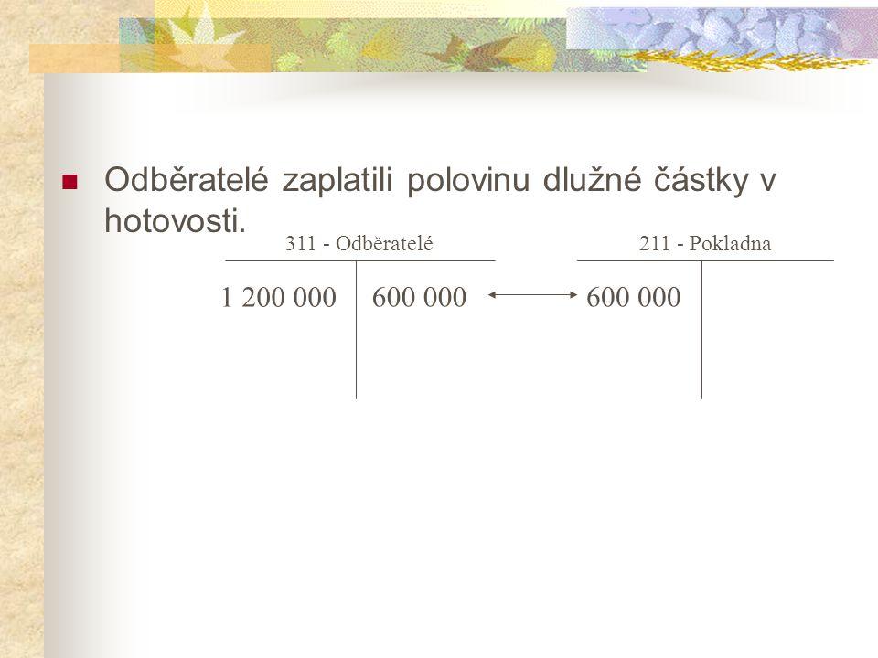 Odběratelé zaplatili polovinu dlužné částky v hotovosti. 311 - Odběratelé211 - Pokladna 1 200 000 600 000