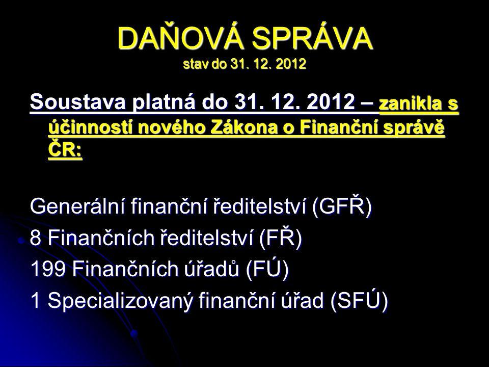DAŇOVÁ SPRÁVA stav do 31. 12. 2012 Soustava platná do 31.