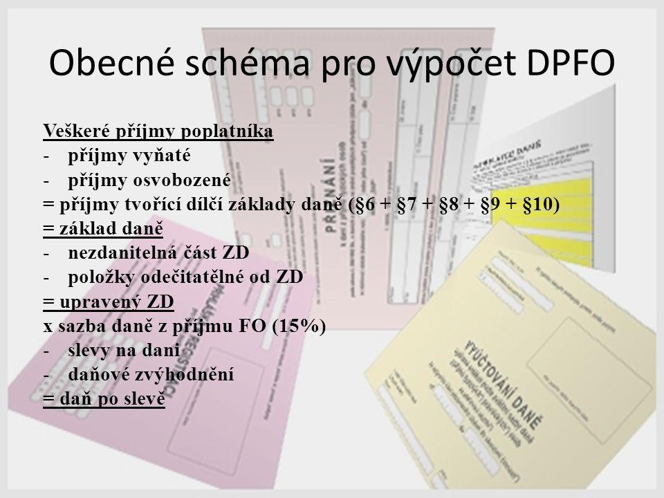 Obecné schéma pro výpočet DPFO Veškeré příjmy poplatníka -příjmy vyňaté -příjmy osvobozené = příjmy tvořící dílčí základy daně (§6 + §7 + §8 + §9 + §1