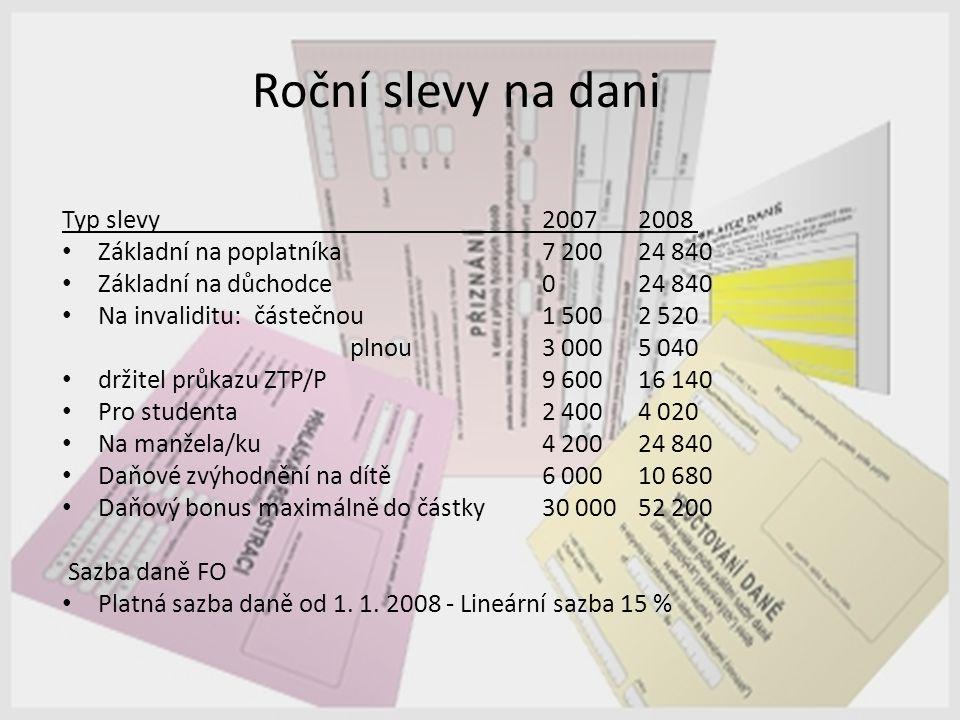 Roční slevy na dani Typ slevy 2007 2008 Základní na poplatníka 7 200 24 840 Základní na důchodce 0 24 840 Na invaliditu: částečnou 1 500 2 520 plnou 3