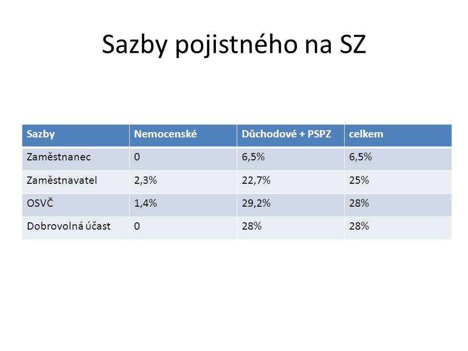 Sazby pojistného na SZ SazbyNemocenskéDůchodové + PSPZcelkem Zaměstnanec06,5% Zaměstnavatel2,3%22,7%25% OSVČ1,4%29,2%28% Dobrovolná účast028%