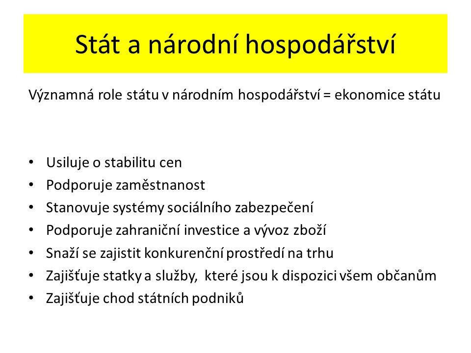 Stát a národní hospodářství Významná role státu v národním hospodářství = ekonomice státu Usiluje o stabilitu cen Podporuje zaměstnanost Stanovuje sys