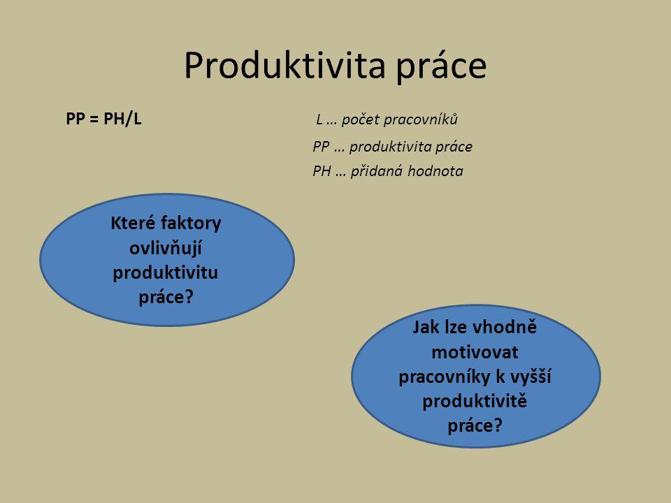 Produktivita práce PP = PH/L L … počet pracovníků PP … produktivita práce PH … přidaná hodnota Které faktory ovlivňují produktivitu práce? Jak lze vho