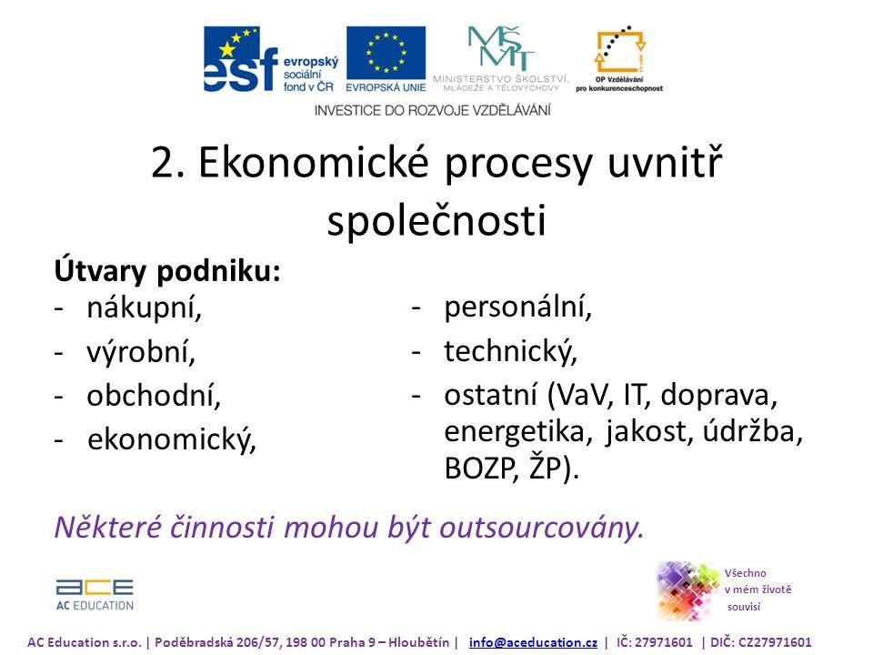 2. Ekonomické procesy uvnitř společnosti Útvary podniku: -nákupní, -výrobní, -obchodní, - ekonomický, Některé činnosti mohou být outsourcovány. -perso