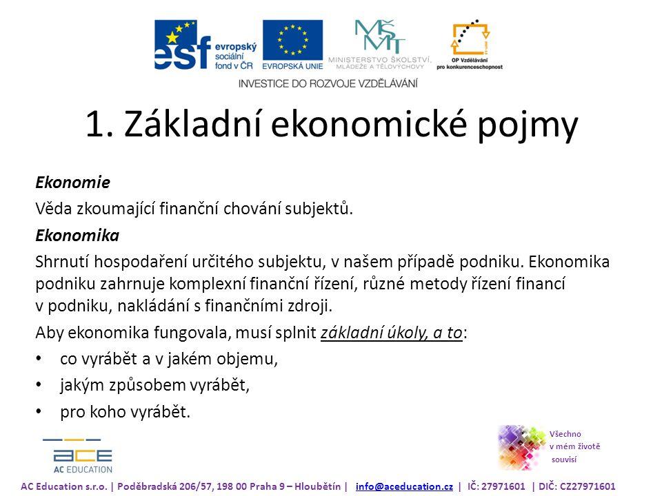 1.Základní ekonomické pojmy Ekonomie Věda zkoumající finanční chování subjektů.
