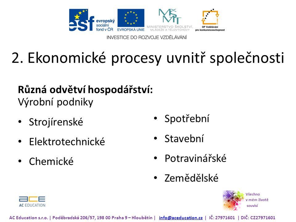 2. Ekonomické procesy uvnitř společnosti Různá odvětví hospodářství: Výrobní podniky Strojírenské Elektrotechnické Chemické Spotřební Stavební Potravi
