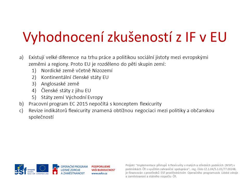 Vyhodnocení zkušeností z IF v EU Projekt