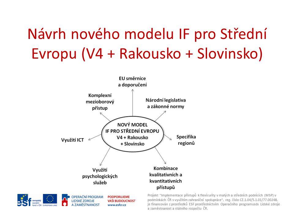 Návrh nového modelu IF pro Střední Evropu (V4 + Rakousko + Slovinsko) Projekt