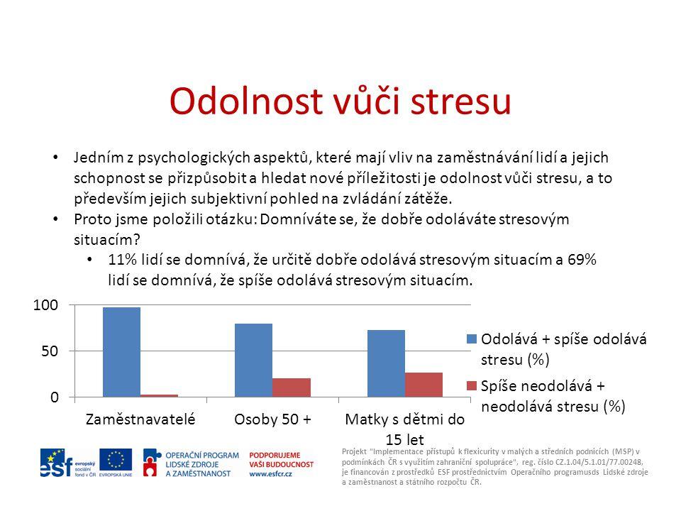 Odolnost vůči stresu Projekt