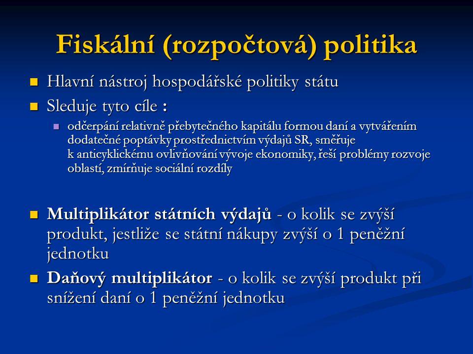 Fiskální (rozpočtová) politika Hlavní nástroj hospodářské politiky státu Hlavní nástroj hospodářské politiky státu Sleduje tyto cíle : Sleduje tyto cí