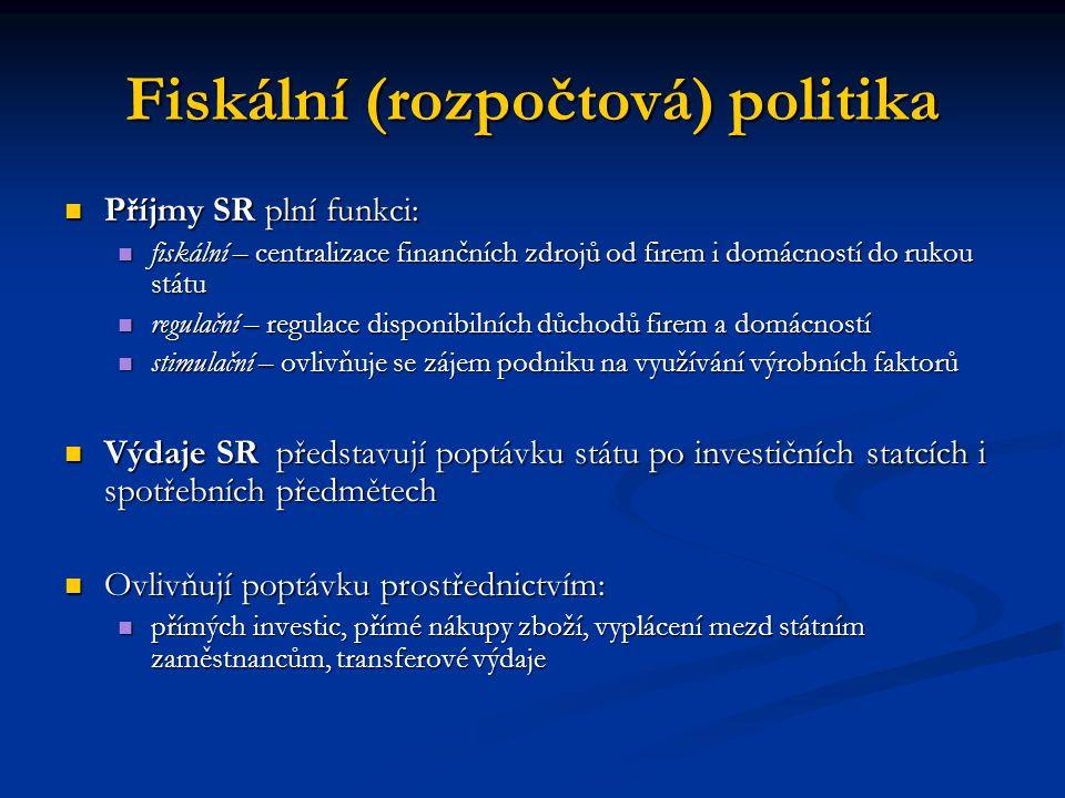 Fiskální (rozpočtová) politika Příjmy SR plní funkci: Příjmy SR plní funkci: fiskální – centralizace finančních zdrojů od firem i domácností do rukou