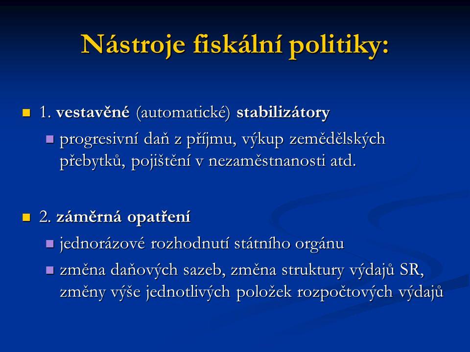 Nástroje fiskální politiky: 1. vestavěné (automatické) stabilizátory 1. vestavěné (automatické) stabilizátory progresivní daň z příjmu, výkup zeměděls