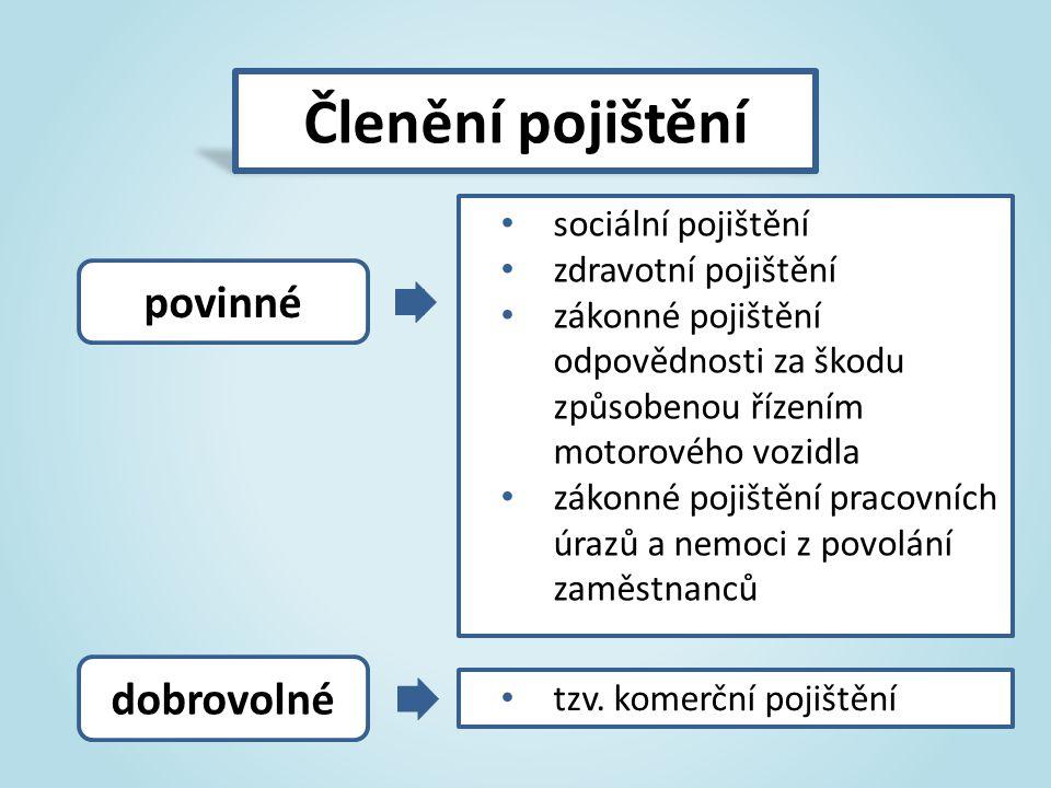 Úkoly : Česká správa sociálního zabezpečení a zdravotní pojišťovny.