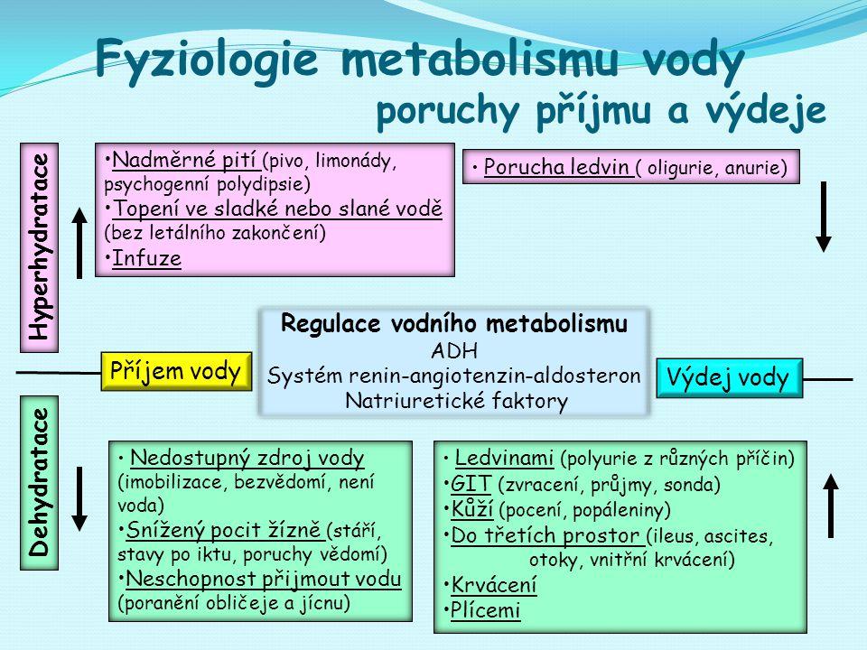 Fyziologie metabolismu vody poruchy příjmu a výdeje Nadměrné pití (pivo, limonády, psychogenní polydipsie) Topení ve sladké nebo slané vodě (bez letálního zakončení) Infuze Porucha ledvin ( oligurie, anurie) Regulace vodního metabolismu ADH Systém renin-angiotenzin-aldosteron Natriuretické faktory Příjem vody Výdej vody Hyperhydratace Dehydratace Nedostupný zdroj vody (imobilizace, bezvědomí, není voda) Snížený pocit žízně (stáří, stavy po iktu, poruchy vědomí) Neschopnost přijmout vodu (poranění obličeje a jícnu) Ledvinami (polyurie z různých příčin) GIT (zvracení, průjmy, sonda) Kůží (pocení, popáleniny) Do třetích prostor (ileus, ascites, otoky, vnitřní krvácení) Krvácení Plícemi