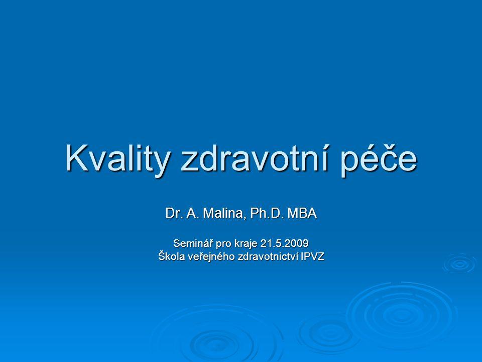 Kvality zdravotní péče Dr. A. Malina, Ph.D.