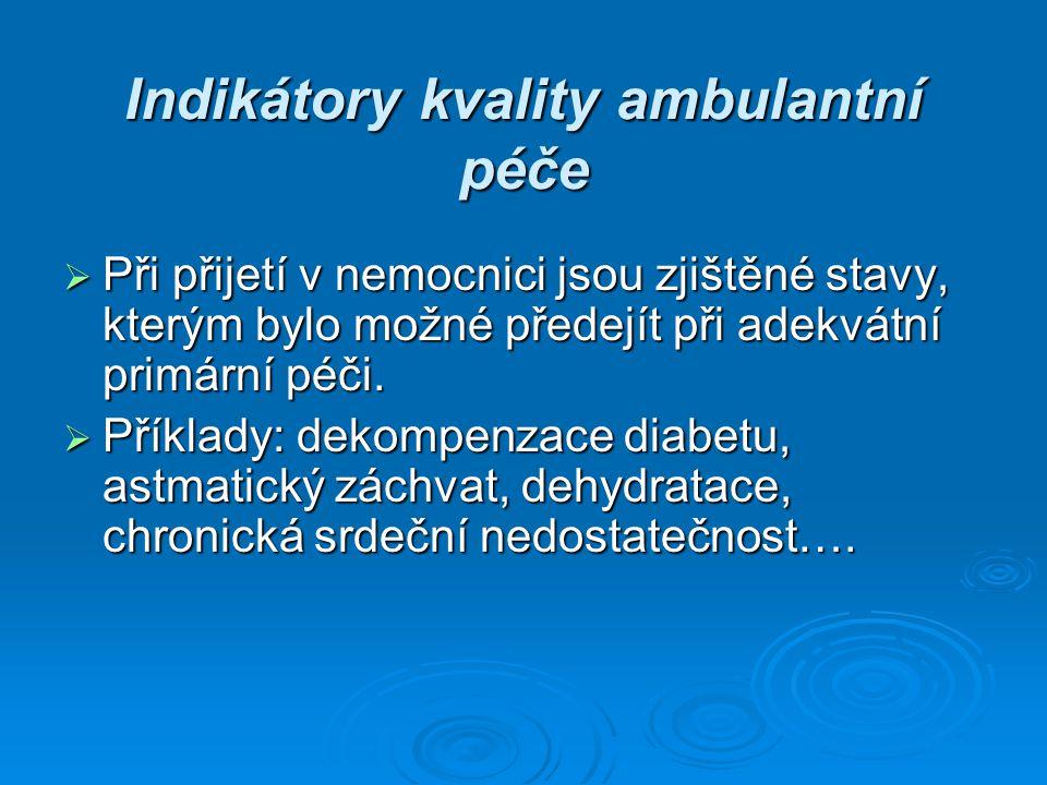 Indikátory kvality ambulantní péče  Při přijetí v nemocnici jsou zjištěné stavy, kterým bylo možné předejít při adekvátní primární péči.