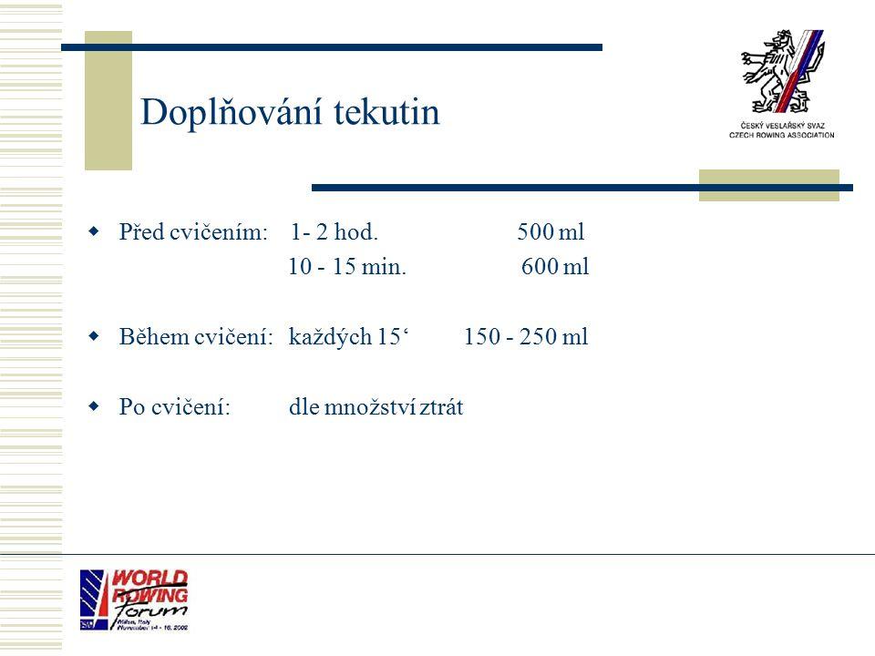 Doplňování tekutin  Před cvičením: 1- 2 hod. 500 ml 10 - 15 min.