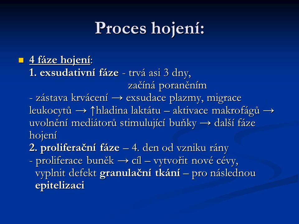 Proces hojení: 4 fáze hojení: 1. exsudativní fáze - trvá asi 3 dny, začíná poraněním - zástava krvácení → exsudace plazmy, migrace leukocytů → ↑hladin