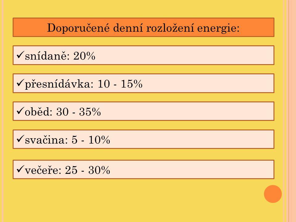 Doporučené denní rozložení energie: snídaně: 20% přesnídávka: 10 - 15% oběd: 30 - 35% svačina: 5 - 10% večeře: 25 - 30%