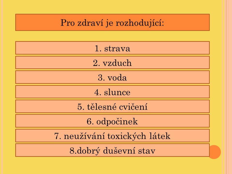 Pro zdraví je rozhodující: 1. strava 2. vzduch 3. voda 4. slunce 5. tělesné cvičení 6. odpočinek 7. neužívání toxických látek 8.dobrý duševní stav