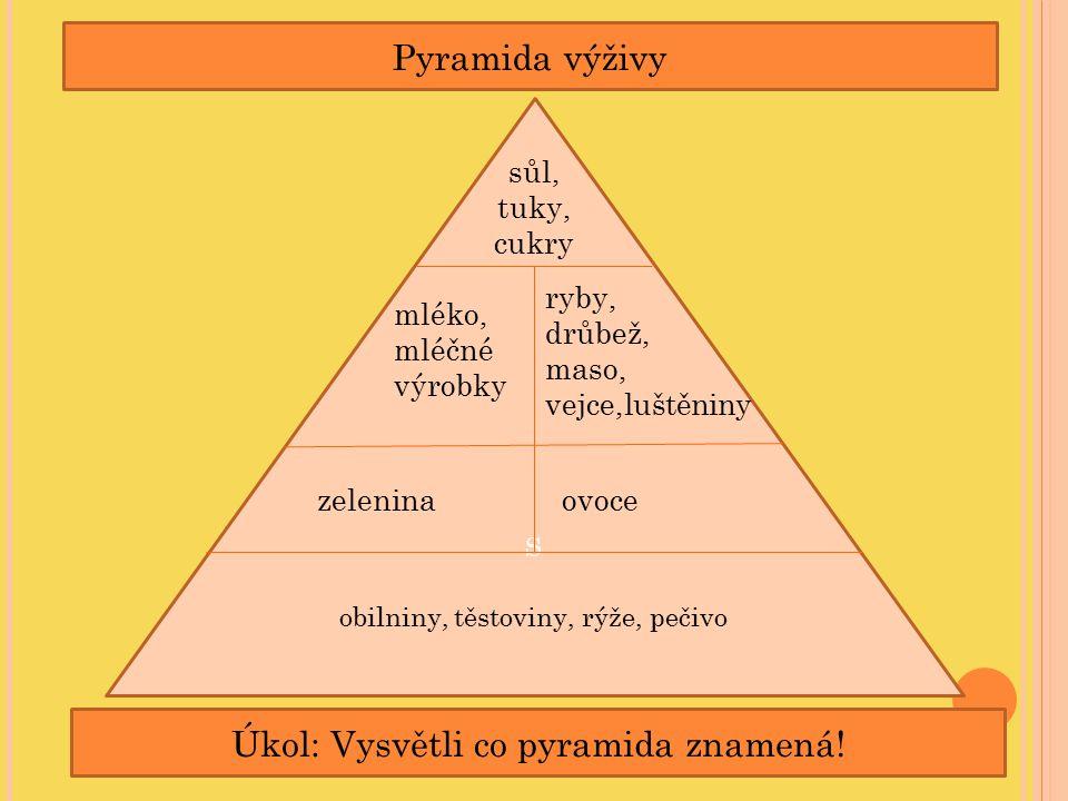 Pyramida výživy S sůl, tuky, cukry mléko, mléčné výrobky ryby, drůbež, maso, vejce,luštěniny zeleninaovoce obilniny, těstoviny, rýže, pečivo Úkol: Vys