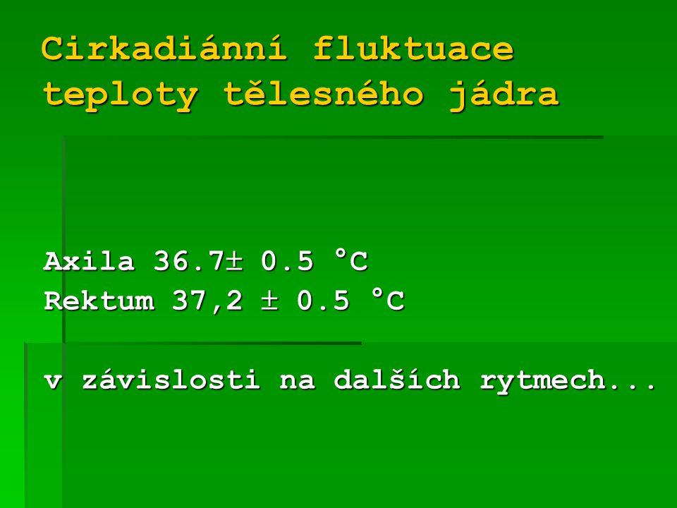 Fluktuace teploty dána fluktuací nastavení řízení v hypotalamu Teplota tělesného jádra (°C) Čas (hod)
