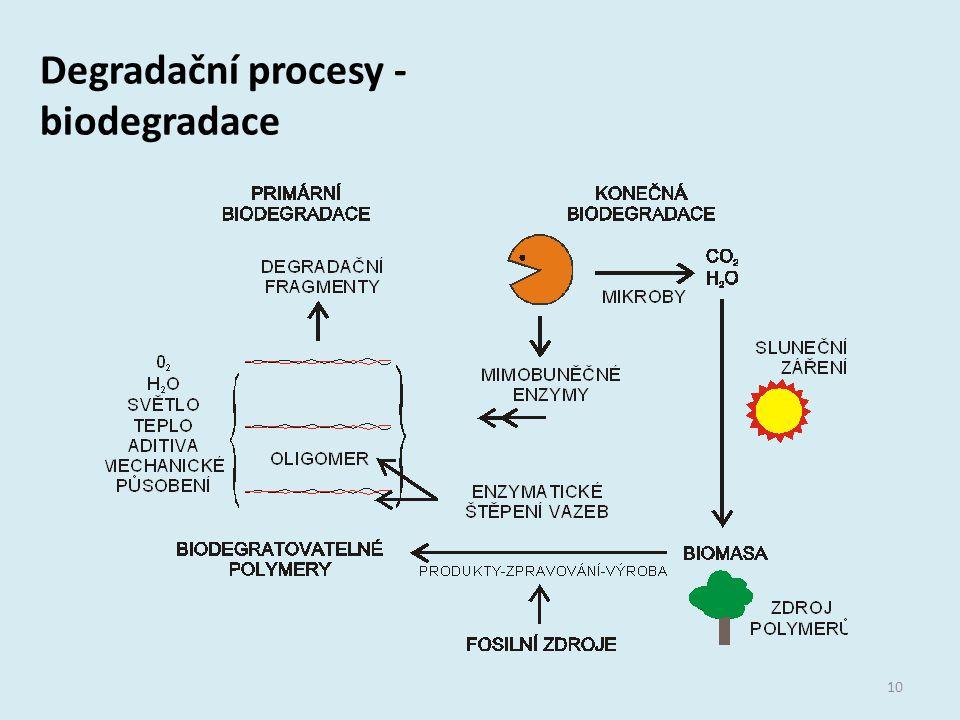 Degradační procesy - biodegradace 10