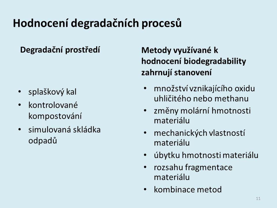 Hodnocení degradačních procesů Metody využívané k hodnocení biodegradability zahrnují stanovení množství vznikajícího oxidu uhličitého nebo methanu zm