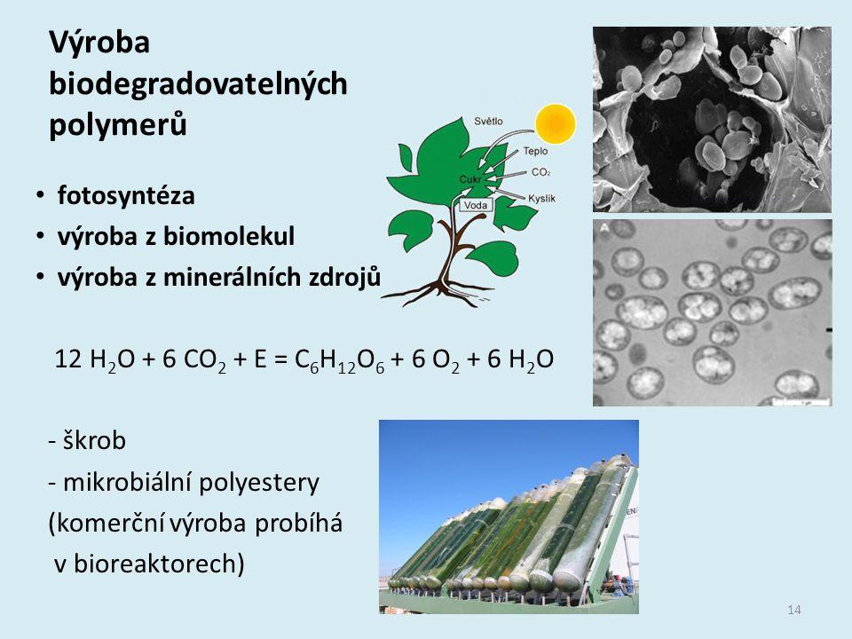 Výroba biodegradovatelných polymerů fotosyntéza výroba z biomolekul výroba z minerálních zdrojů 12 H 2 O + 6 CO 2 + E = C 6 H 12 O 6 + 6 O 2 + 6 H 2 O