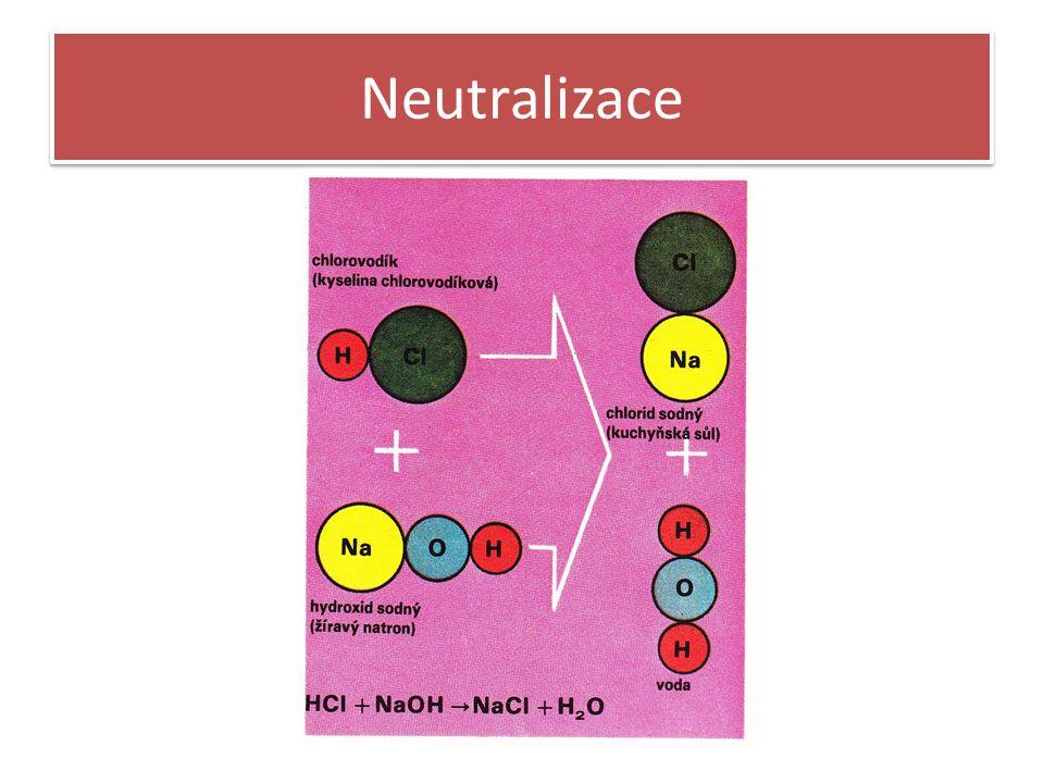 Neutralizace