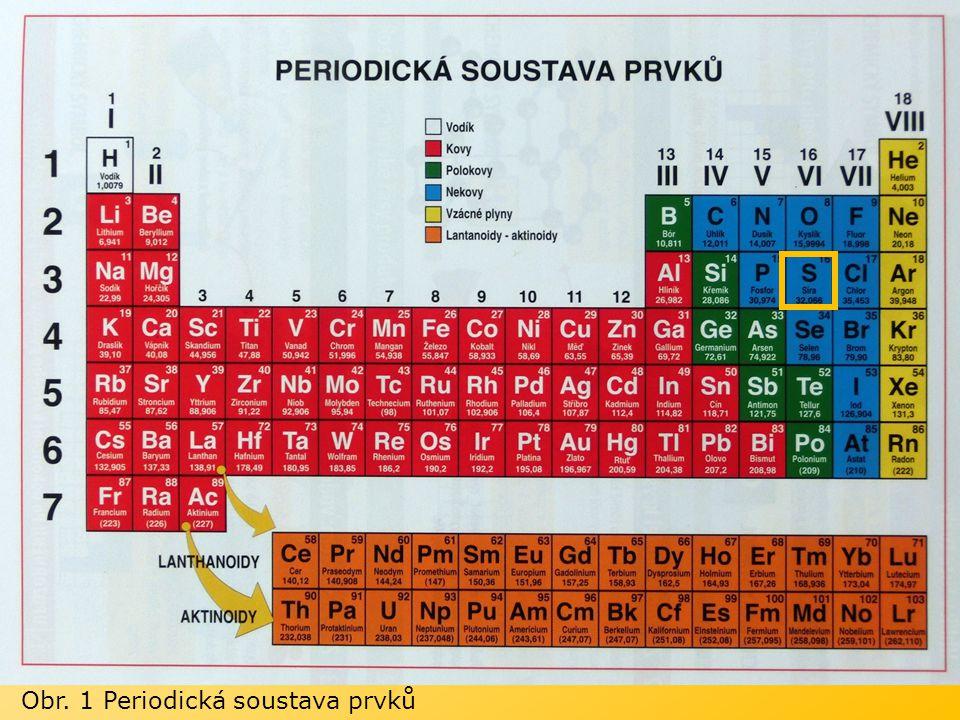 Obr. 1 Periodická soustava prvků