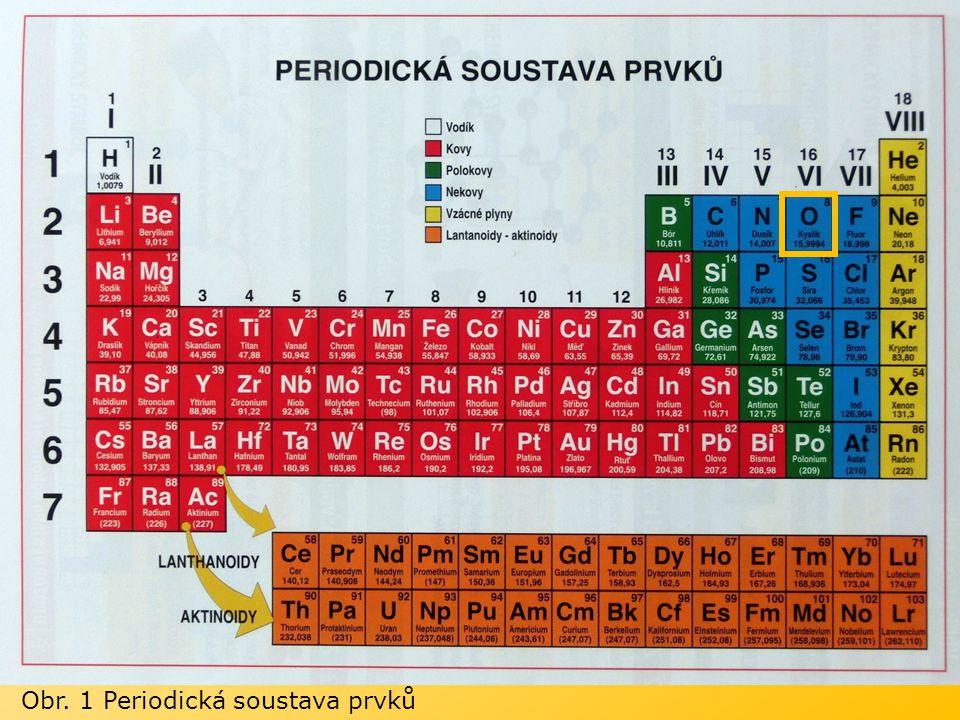 Výskyt kyslíku nejrozšířenější prvek na Zemi součást atmosféry (tvoří 21% objemu), vod, zemské kůry (až 49% hmotnosti; minerály, horniny – vázaný ve sloučeninách), organismů (biogenní prvek) potřebný k dýchání, pro život na Zemi volný tvoří dvouatomové molekuly O 2 tříatomové molekuly O 3 ozon Přírodní kyslík je směsí tří izotopů: (99,76%) (0,04%) (0,20%)