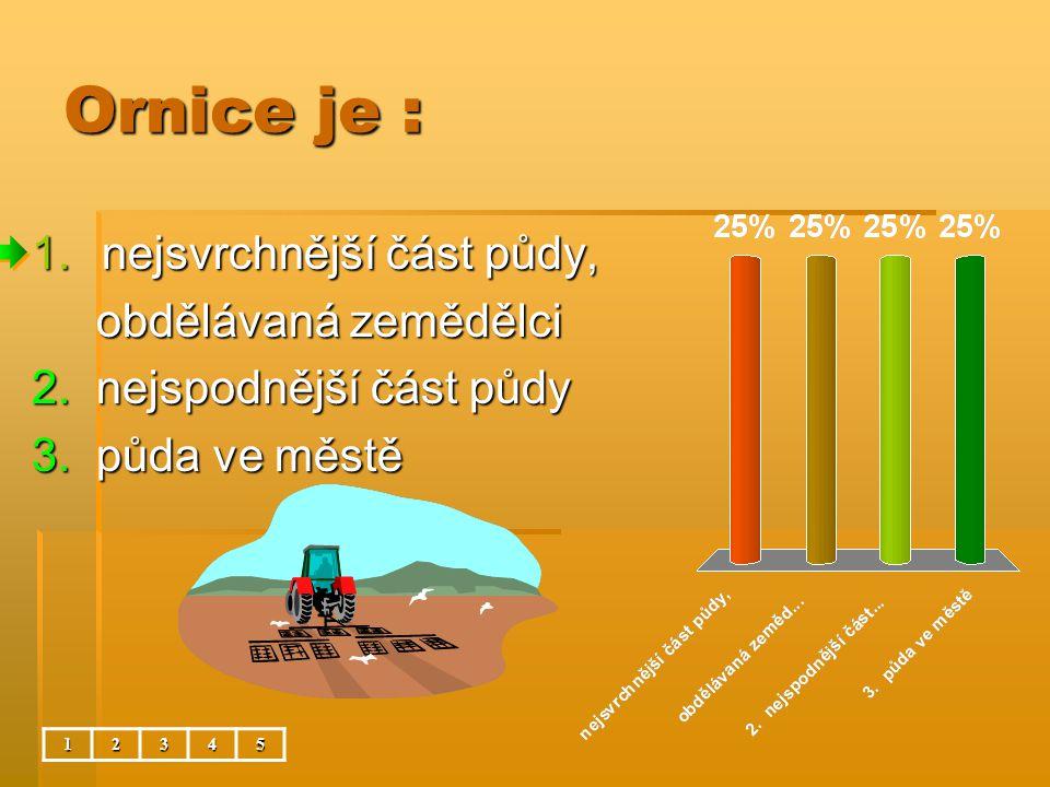 Ornice je : 12345 1.nejsvrchnější část půdy, obdělávaná zemědělci obdělávaná zemědělci 2. nejspodnější část půdy 3. půda ve městě