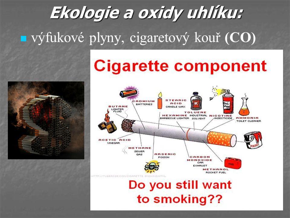 Ekologie a oxidy uhlíku: výfukové plyny, cigaretový kouř (CO)