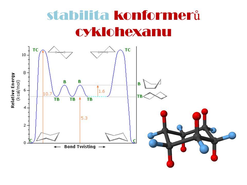 stabilita konformer ů cyklohexanu