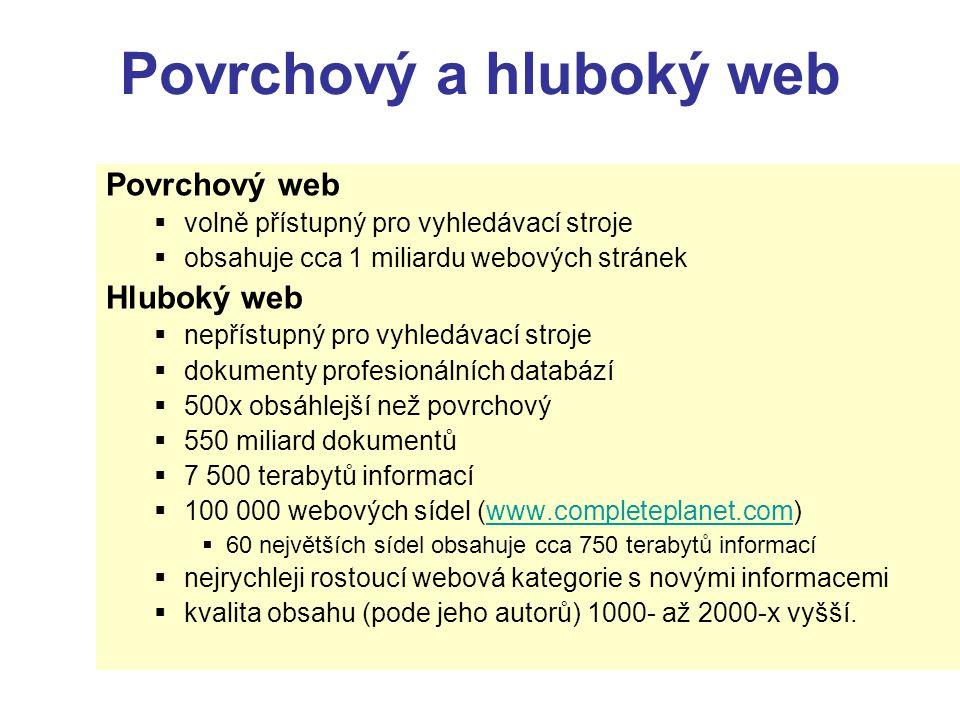 Povrchový a hluboký web Povrchový web  volně přístupný pro vyhledávací stroje  obsahuje cca 1 miliardu webových stránek Hluboký web  nepřístupný pr