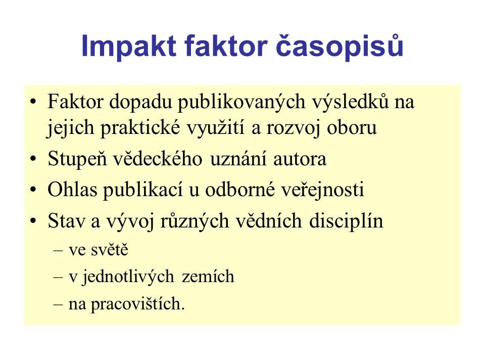 Impakt faktor časopisů Faktor dopadu publikovaných výsledků na jejich praktické využití a rozvoj oboru Stupeň vědeckého uznání autora Ohlas publikací