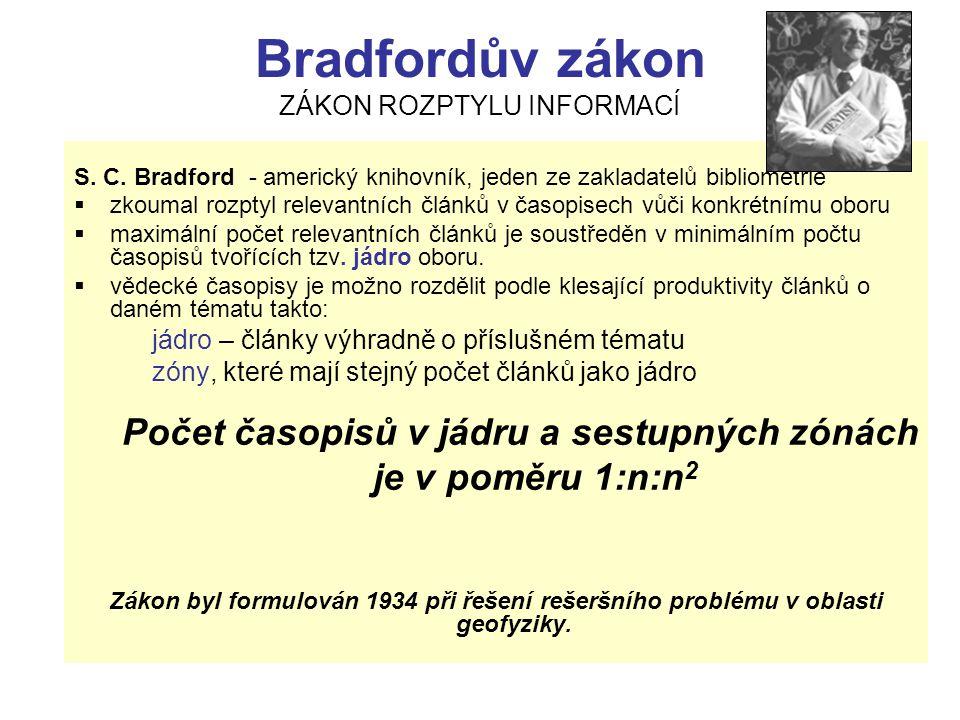 Bradfordův zákon Algoritmus Všechny články lze rozdělit na jádro a 2 zóny –jádro i každá zóna obsahují přibližně 1/3 všech článků.