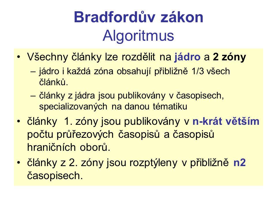 Bradfordův zákon Algoritmus Všechny články lze rozdělit na jádro a 2 zóny –jádro i každá zóna obsahují přibližně 1/3 všech článků. –články z jádra jso