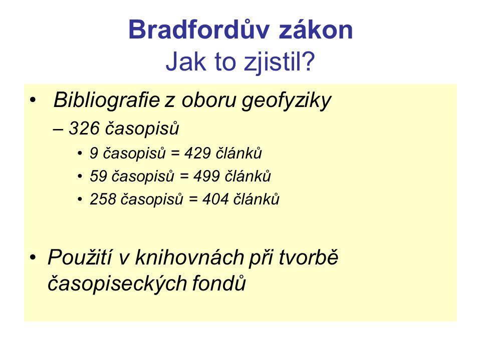 Bradfordův zákon – příklad: Celkový počet článků = 690 Počet titulů časopisů = 26 Jádro = 2 (23O) Zóna1 = 6 (230) Zóna2 = 18 (230) Algoritmus: 1:n:n 2 1 : 3 : 9 n=3 (číslo získáme vydělením počtu titulů v 1.