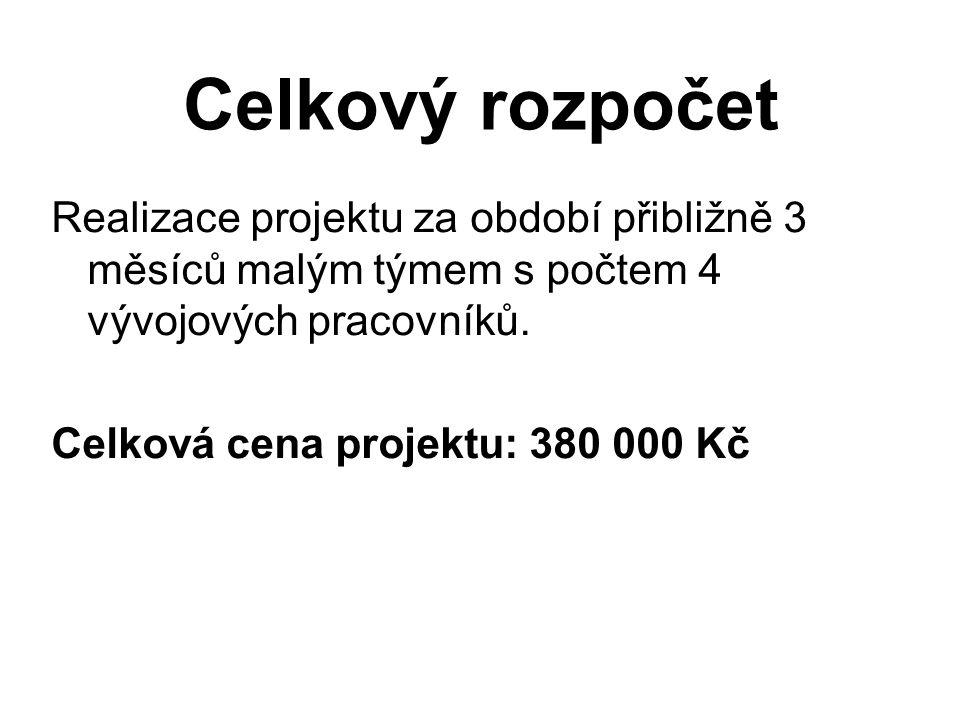 Celkový rozpočet Realizace projektu za období přibližně 3 měsíců malým týmem s počtem 4 vývojových pracovníků. Celková cena projektu: 380 000 Kč