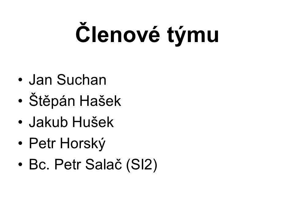 Členové týmu Jan Suchan Štěpán Hašek Jakub Hušek Petr Horský Bc. Petr Salač (SI2)