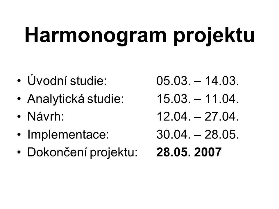 Harmonogram projektu Úvodní studie:05.03. – 14.03.