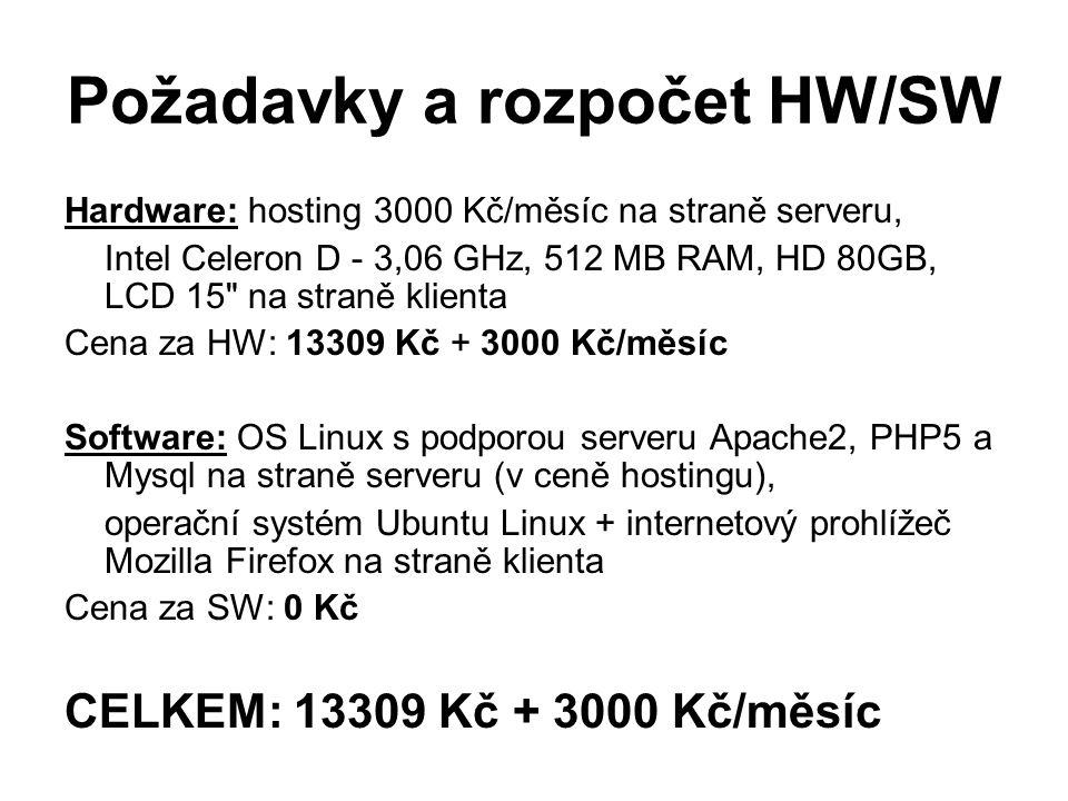 Požadavky a rozpočet HW/SW Hardware: hosting 3000 Kč/měsíc na straně serveru, Intel Celeron D - 3,06 GHz, 512 MB RAM, HD 80GB, LCD 15 na straně klienta Cena za HW: 13309 Kč + 3000 Kč/měsíc Software: OS Linux s podporou serveru Apache2, PHP5 a Mysql na straně serveru (v ceně hostingu), operační systém Ubuntu Linux + internetový prohlížeč Mozilla Firefox na straně klienta Cena za SW: 0 Kč CELKEM: 13309 Kč + 3000 Kč/měsíc