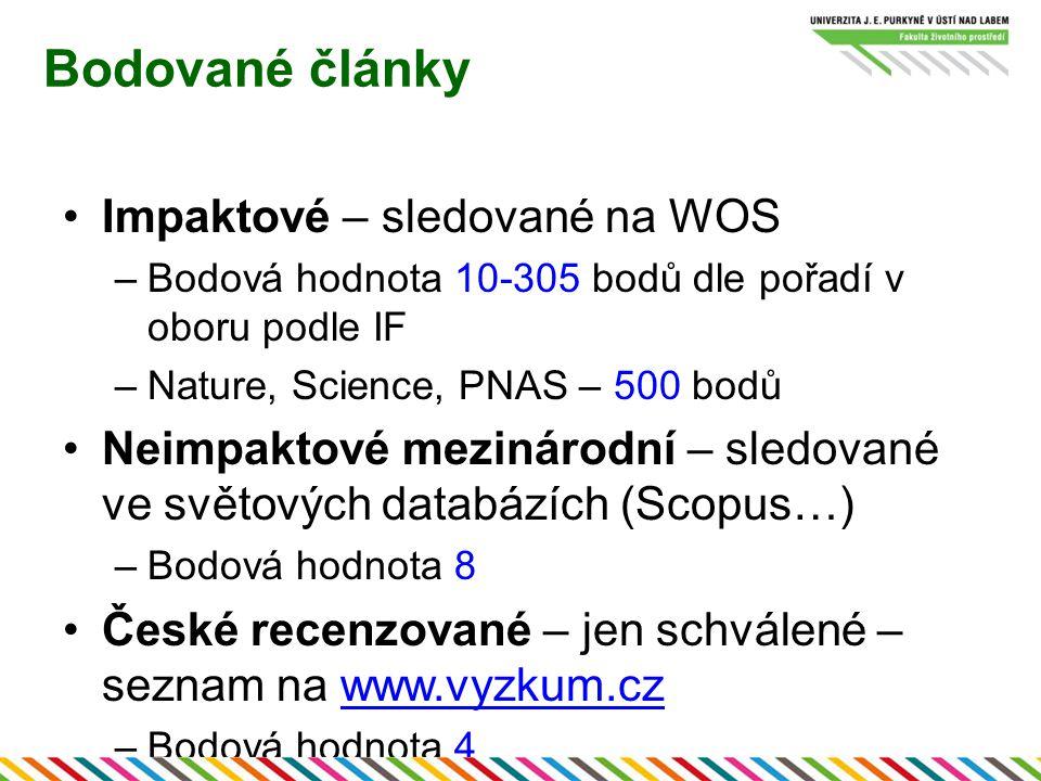 Bodované články Impaktové – sledované na WOS –Bodová hodnota 10-305 bodů dle pořadí v oboru podle IF –Nature, Science, PNAS – 500 bodů Neimpaktové mezinárodní – sledované ve světových databázích (Scopus…) –Bodová hodnota 8 České recenzované – jen schválené – seznam na www.vyzkum.czwww.vyzkum.cz –Bodová hodnota 4 –Studia Oecologica zahrnuta