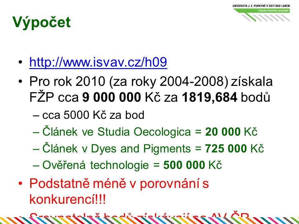 Výpočet http://www.isvav.cz/h09 Pro rok 2010 (za roky 2004-2008) získala FŽP cca 9 000 000 Kč za 1819,684 bodů –cca 5000 Kč za bod –Článek ve Studia Oecologica = 20 000 Kč –Článek v Dyes and Pigments = 725 000 Kč –Ověřená technologie = 500 000 Kč Podstatně méně v porovnání s konkurencí!!.