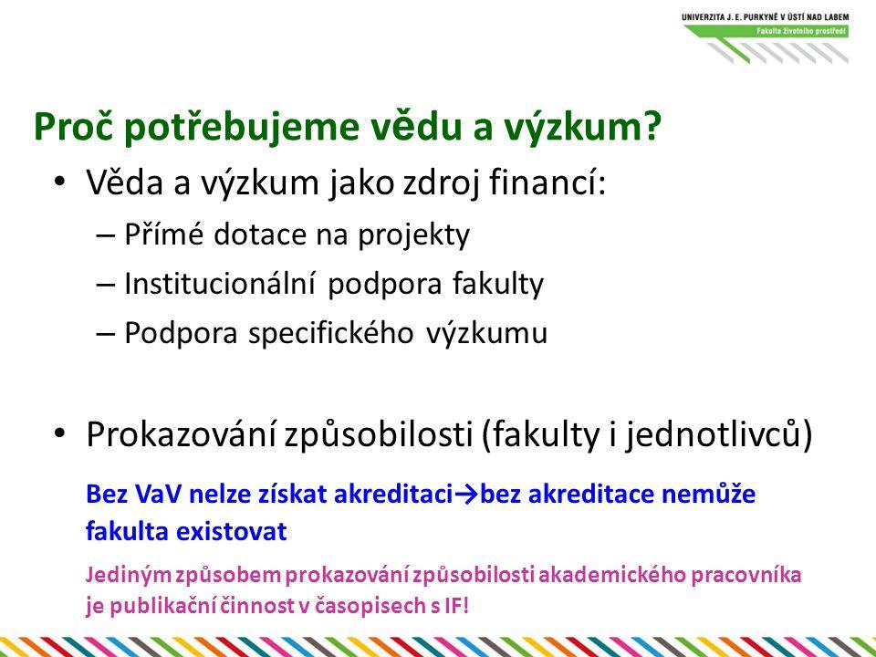 Projekty VaV:  Programové projekty: Naplňování cílů programu, např.