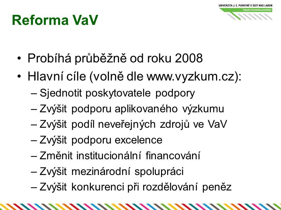 Reforma VaV Probíhá průběžně od roku 2008 Hlavní cíle (volně dle www.vyzkum.cz): –Sjednotit poskytovatele podpory –Zvýšit podporu aplikovaného výzkumu –Zvýšit podíl neveřejných zdrojů ve VaV –Zvýšit podporu excelence –Změnit institucionální financování –Zvýšit mezinárodní spolupráci –Zvýšit konkurenci při rozdělování peněz